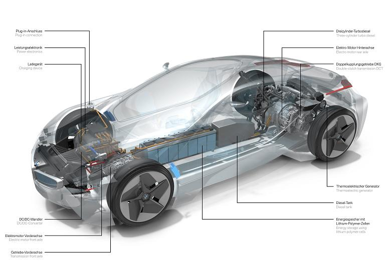 bmw concept hybrid vision efficientdynamics schematics specs