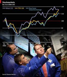 major stockmarkets since december 08 major stockmarkets since december 08