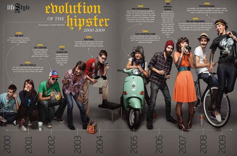 evolution of the hipster What if Cats, Dinosaurs and Super Heroes Were Hipsters?