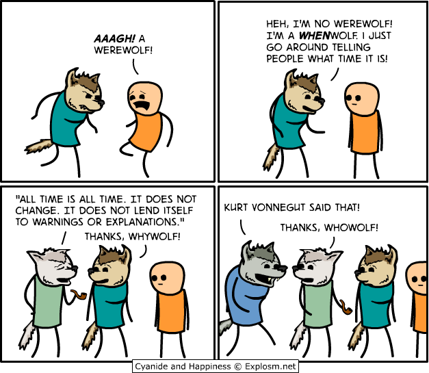 who what where when why wolf comic Werewolves [Comic Strip]