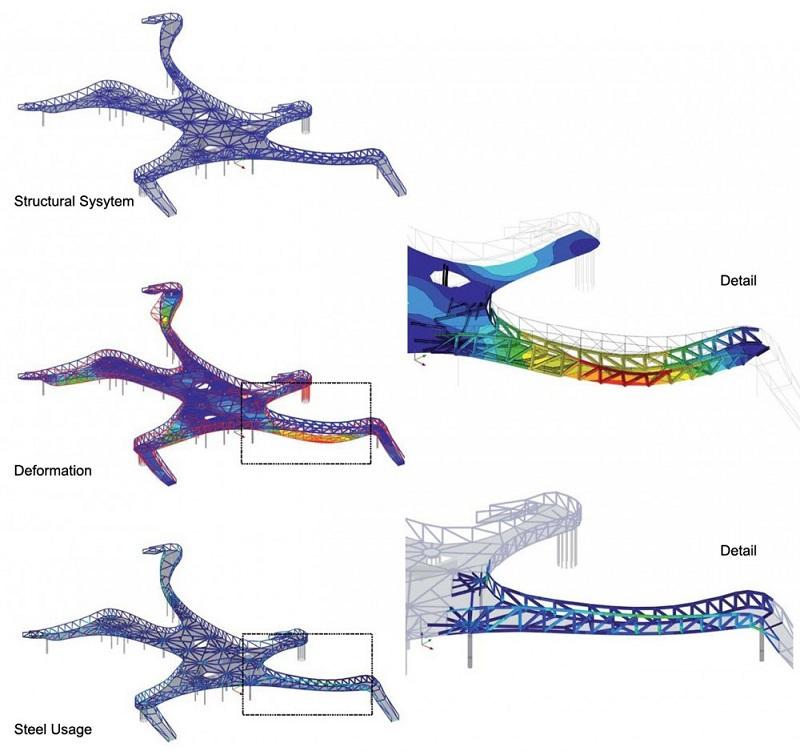 pedestrian footbridge istanbul winner lea invent 5 Winner of the Istanbul Pedestrian Footbridge Design Competition
