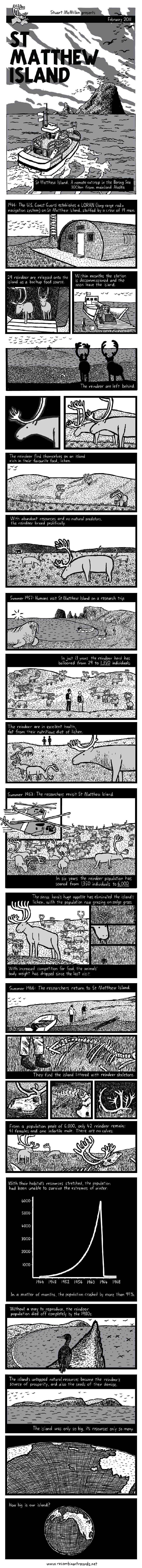 reindeer island comic St. Matthew Island [Comic Strip]