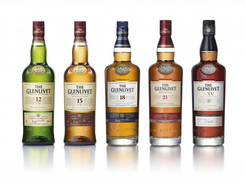 glenlivet scotch whisky lineup This Day In History   June 1st