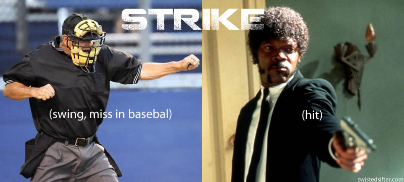 strike contronym Visualizing Contronyms Using Pictures