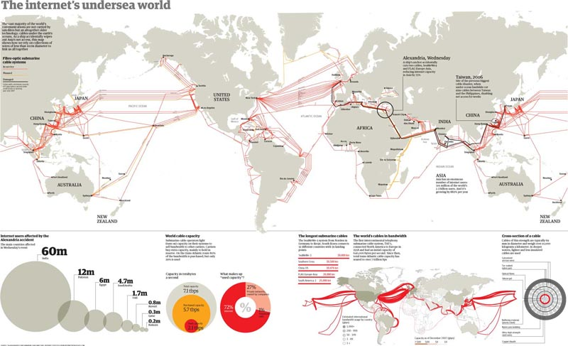 map of undersea submarine cables around the world The Undersea Cables that Connect the World