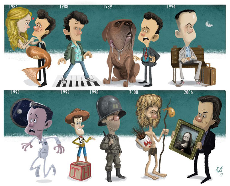 The Character Evolutions of Famous Actors