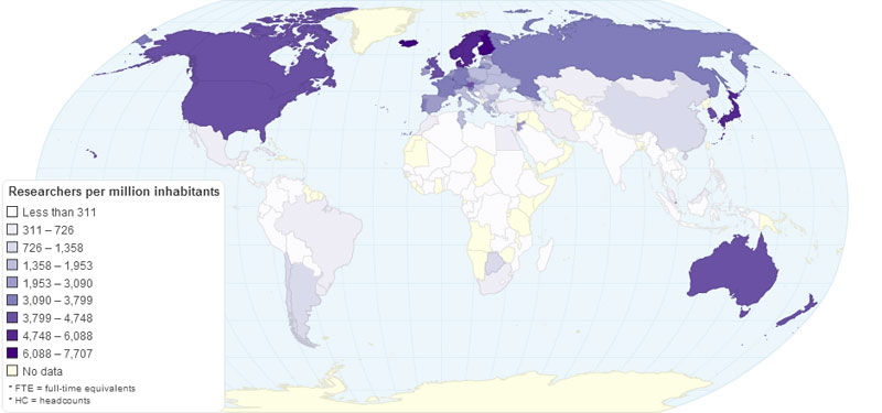 Number_of_Researchers_per_million_inhabitants_by_Country