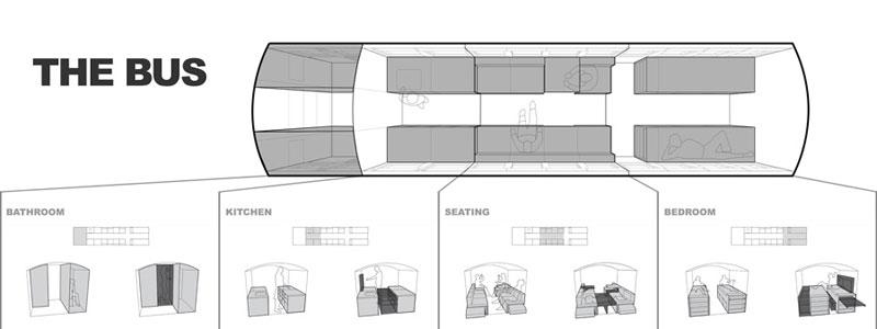 school bus conversion hank (26)