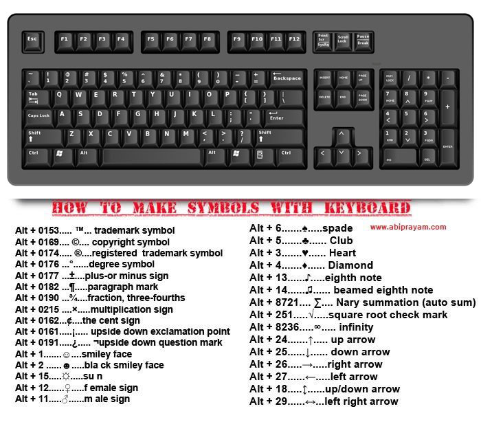 how to make various symbols with your keyboard 40 Clever Life Hacks to Simplify your World