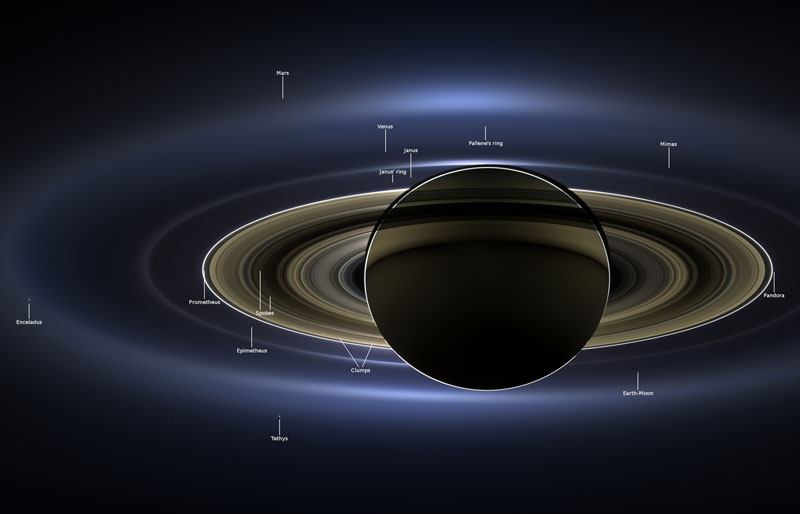 saturn labelled cropped