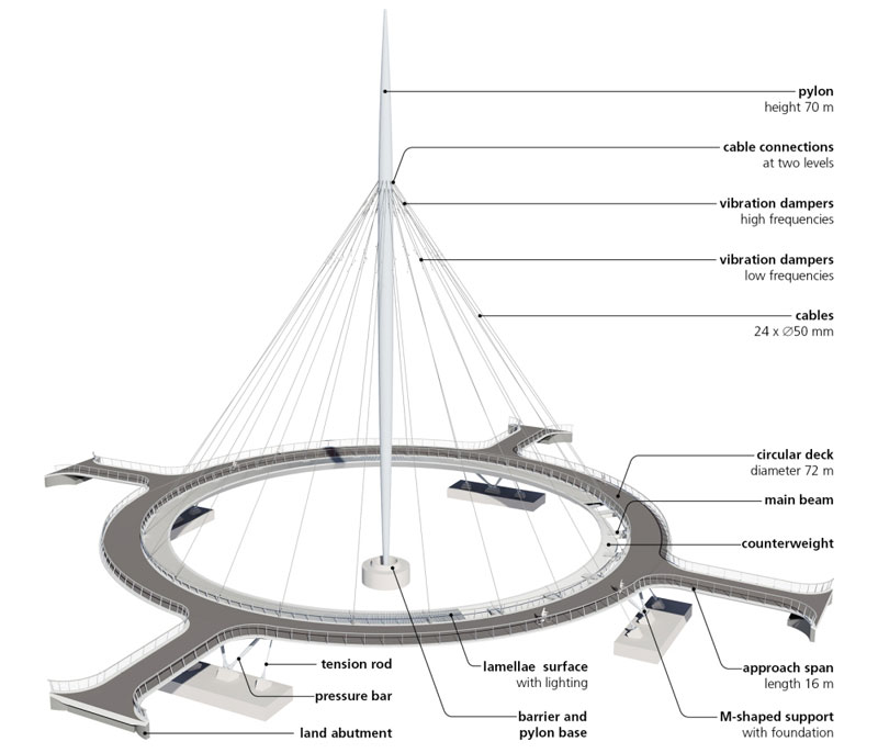 World's First Suspended Bicycle Roundabout hovenring by ipv delft netherlands (10)