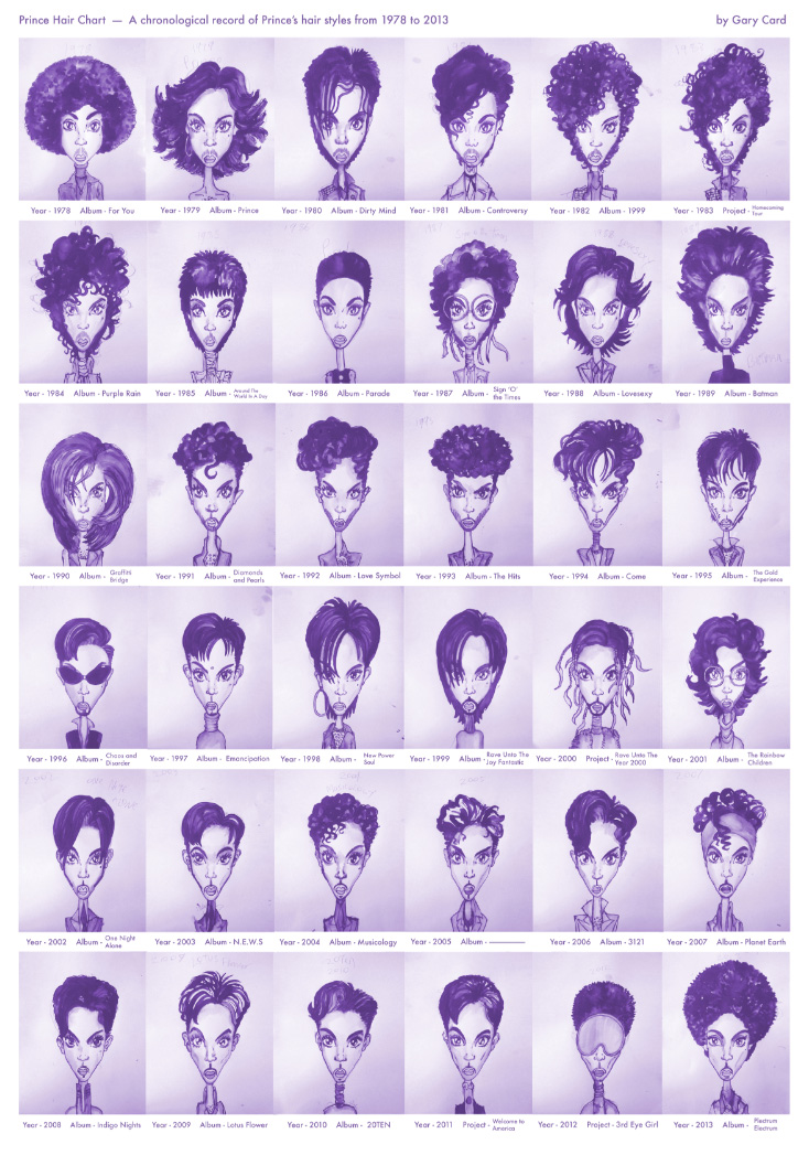every prince hairstyles from 1978 2013 by gary card Try Scrolling Down This 24,000 Pixel Long Colorgasm