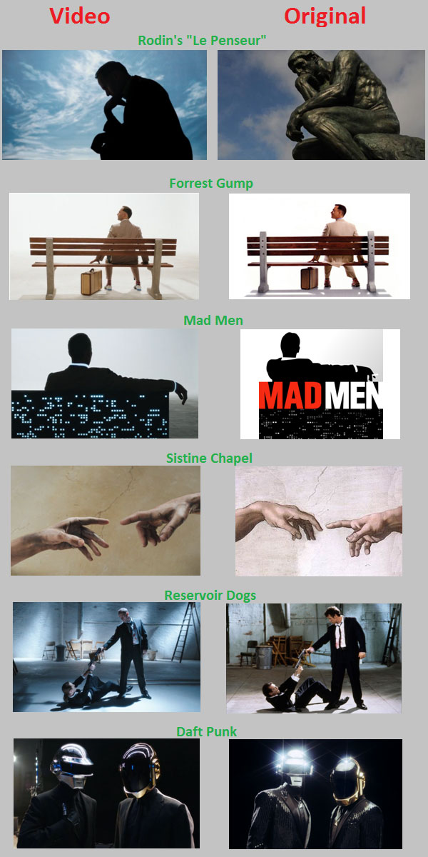 making of icons side by side comparison Actor Recreates 6 Famous Cultural Images in a Single Take