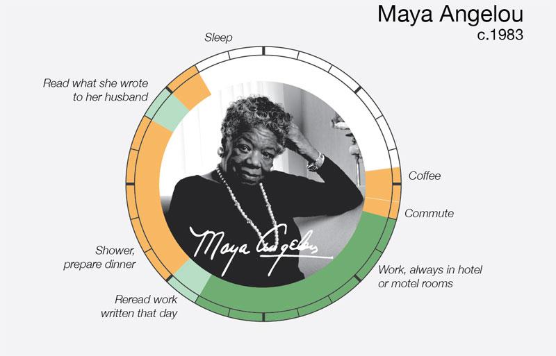 maya-angelou daily routine creative ritual