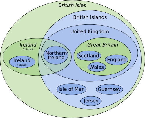 the difference between england the uk great britian and the british isles