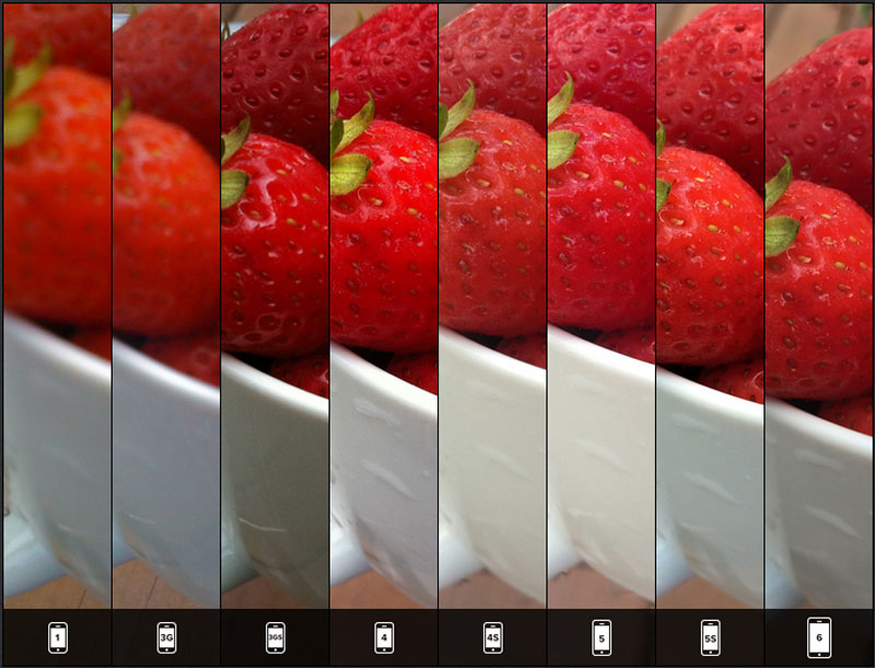 lisa bettany Takes Identical Shots with All 8 iPhone Versions (5)