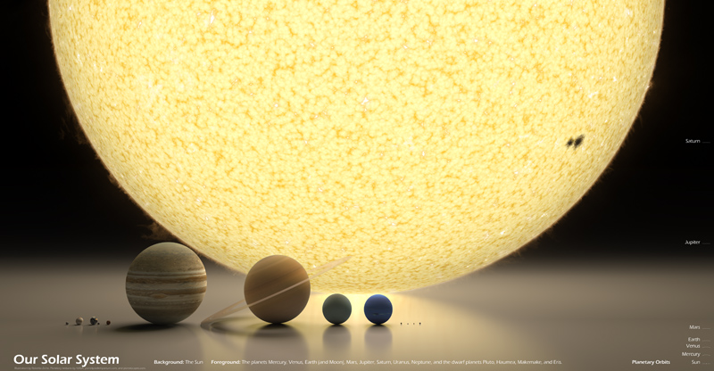Putting Our Solar System Into Perspective