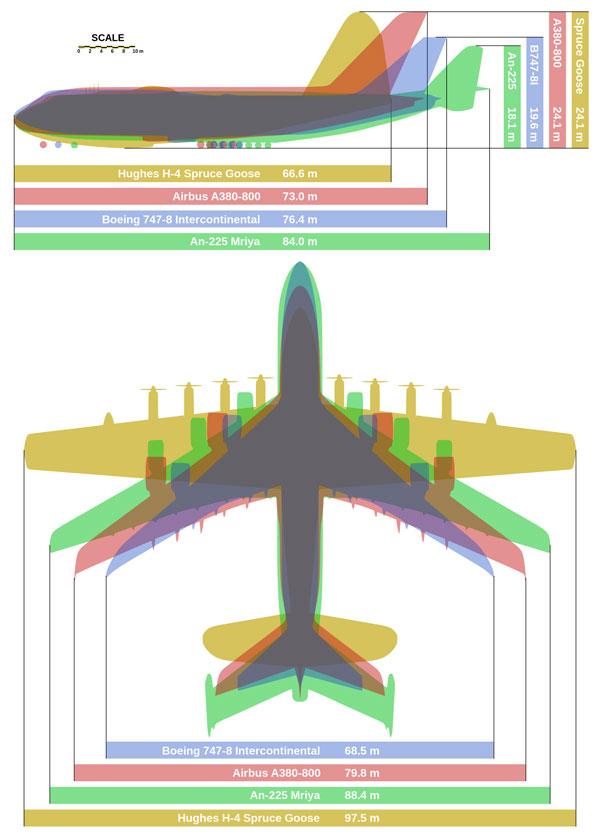 The Largest Airplane Ever Built antonov an-225 mriya (10)