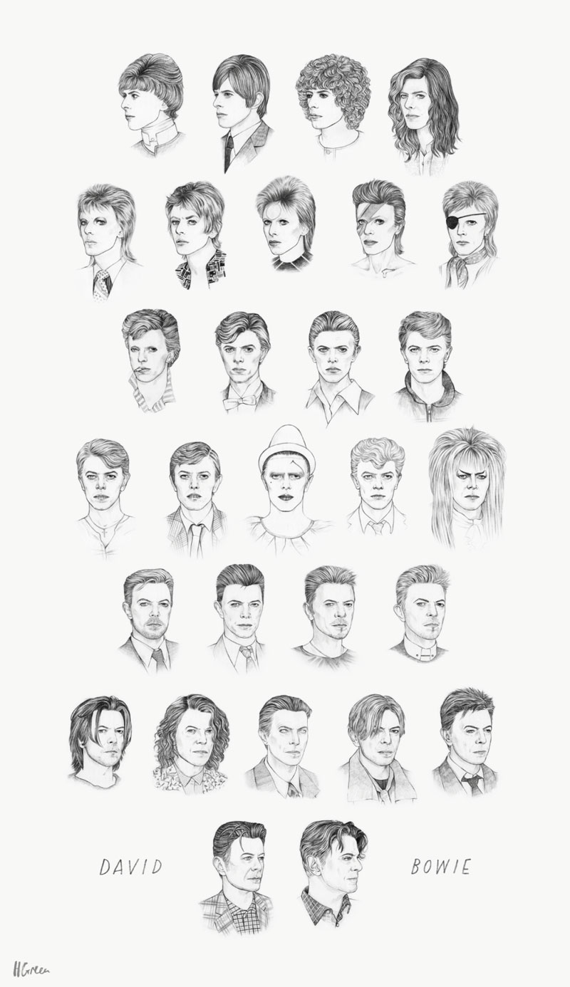 The Style Transformation of David Bowie in One Glorious Gif by helen green (3)