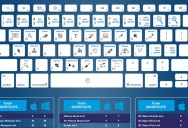 The Ultimate Cheat Sheets for Photoshop and Lightroom Shortcuts