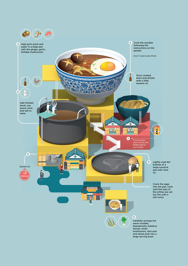 Illustrated Recipe Cards by Jing Zhang (2)