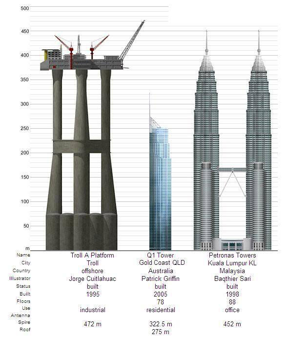 troll a the tallest structure ever moved by mankind (7)