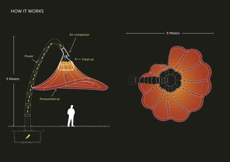 Interactive Flower Lights That Bloom When People Approach by HQ Architects (7)