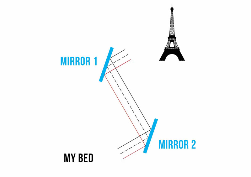 guy makes diy periscope so he can see eiffel tower from bed (3)