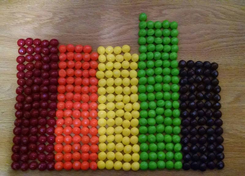 Picture Of The Day The Color Distribution Of A Party Size Skittles Bag Twistedsifter