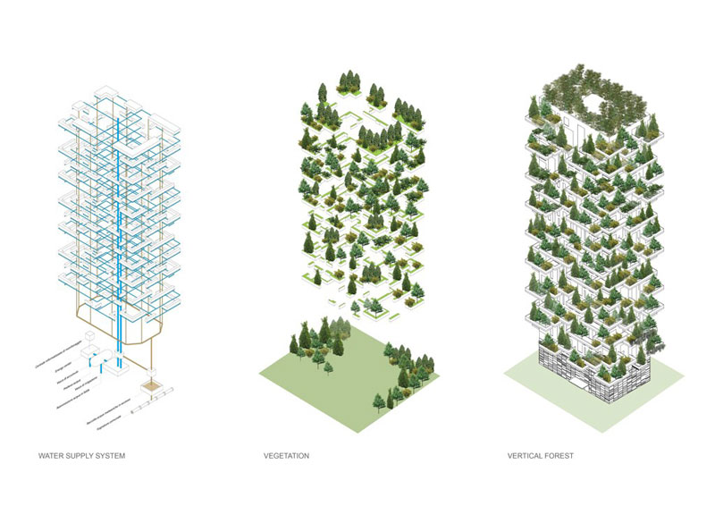 Bosco Verticale vertical forest residential towers by boeri studio milan italy (5)