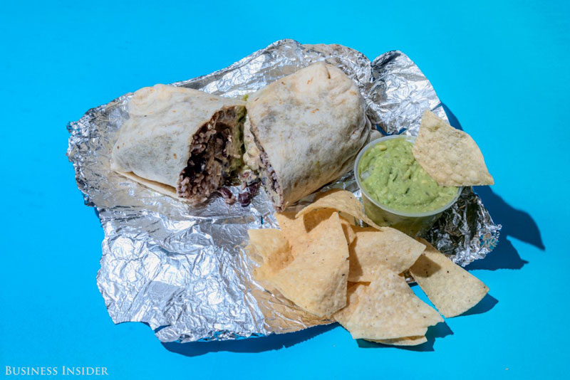daily calroie intake fast food chipotle What Your Entire Daily Calorie Intake Looks Like at 8 Popular Fast Food Chains