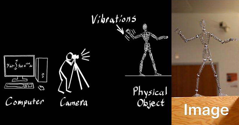 The MIT Tech That Lets You Manipulate Video Objects by Analyzing Vibrations
