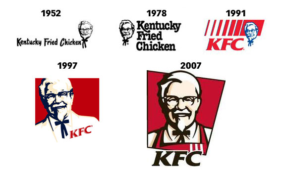 True Faces Behind 5 Famous Logos (5)