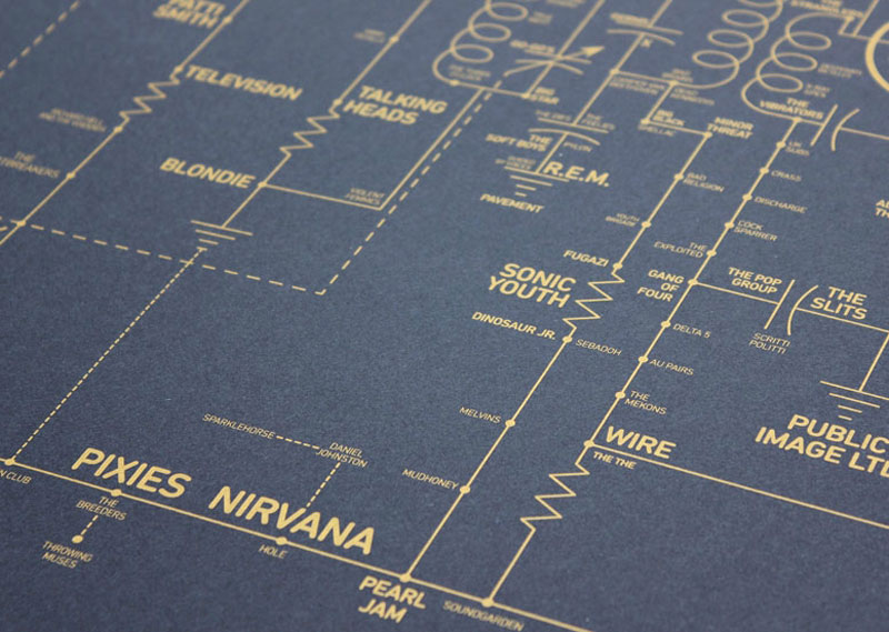 dorothy alternative love blueprint a history of alternative music 7 A Brief History of Alt Music Mapped Like an Early Transistor Radio Circuit Board