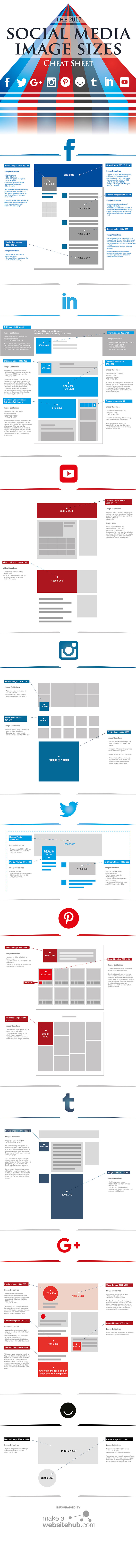 social media image sizes 2017 cheat sheet infographic The Ultimate Social Media Image Sizes Cheat Sheet for 2017 [Infographic]