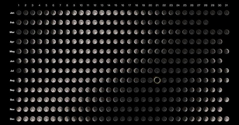 Moon Calendars for 2017
