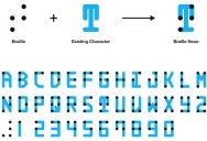 Artist Designs Universal Typeface That Combines Braille With English Alphabet