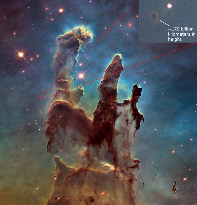 putting the pillars of creation into perspective 2 Putting the Pillars of Creation Into Perspective