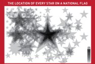 The Location of Every Star on a National Flag [Density Map]