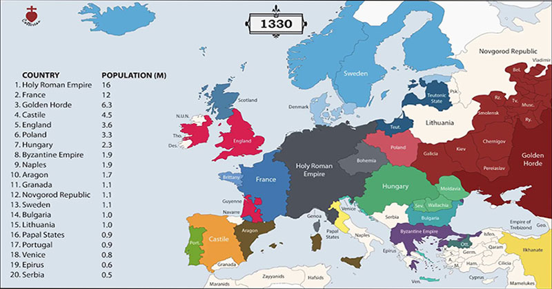 History of Europe: The Populations and Borders of Nations by Year