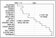 10 Great Infographics by XKCD's Randall Munroe