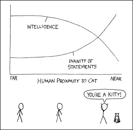 cat proximity 10 Great Infographics by XKCDs Randall Munroe