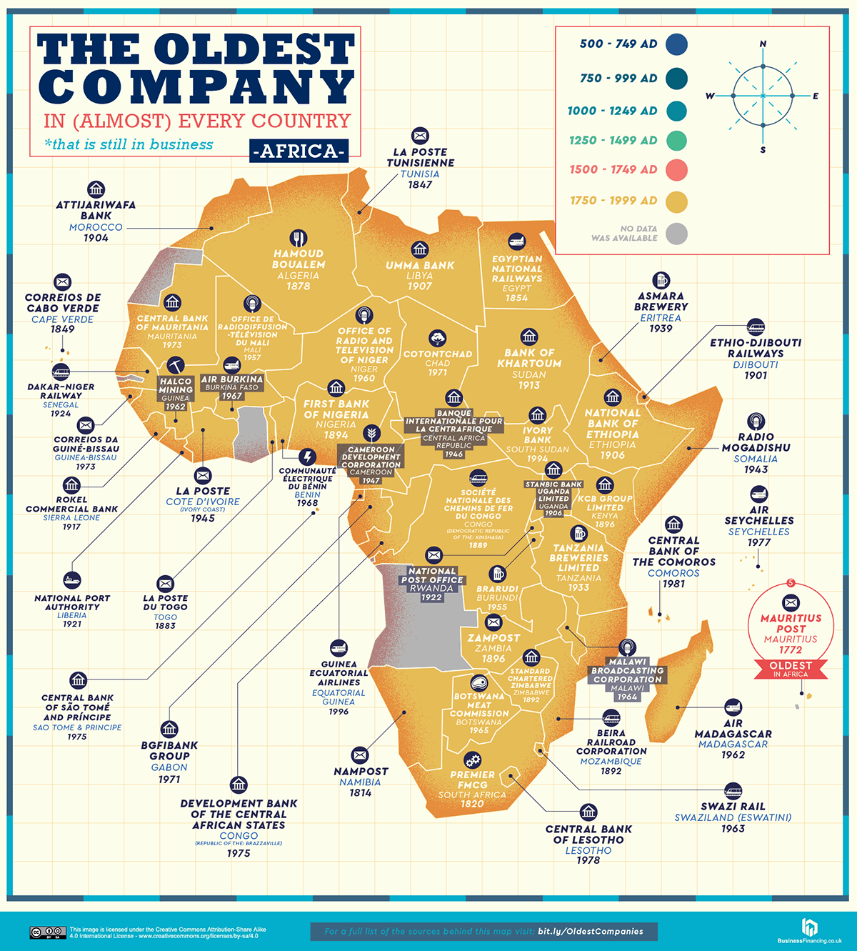 oldest company in every country map 3 A World Map of the Oldest Company in Every Country (Still in Business)