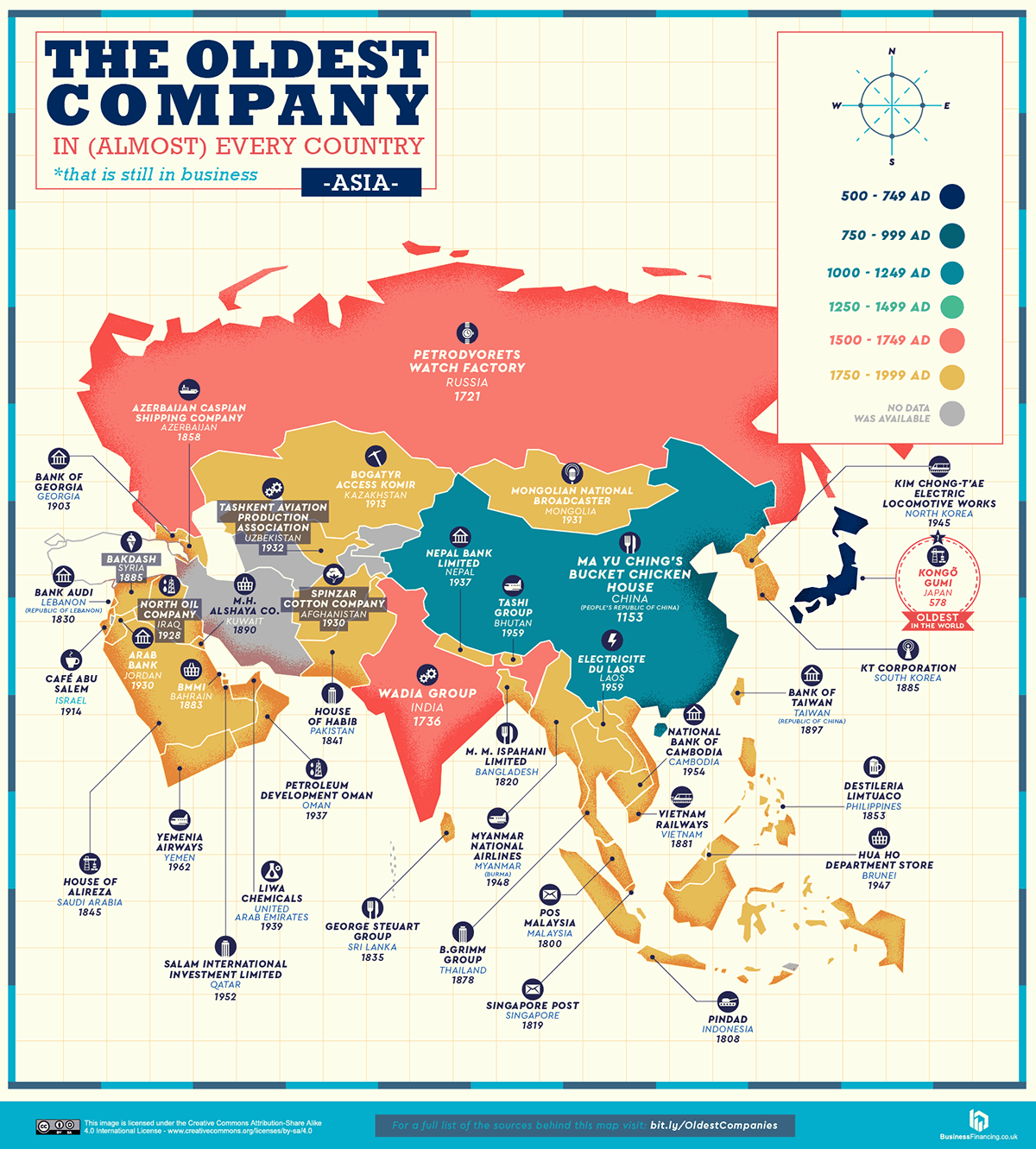 oldest company in every country map 4 A World Map of the Oldest Company in Every Country (Still in Business)