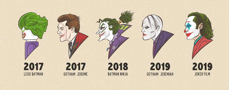 20 jokers from 1940 to 2019 illustrated 3 20 Jokers From 1940 to 2019, Illustrated