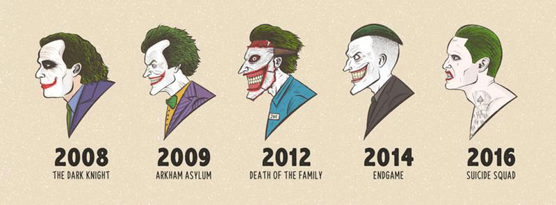 20 jokers from 1940 to 2019 illustrated 4 20 Jokers From 1940 to 2019, Illustrated