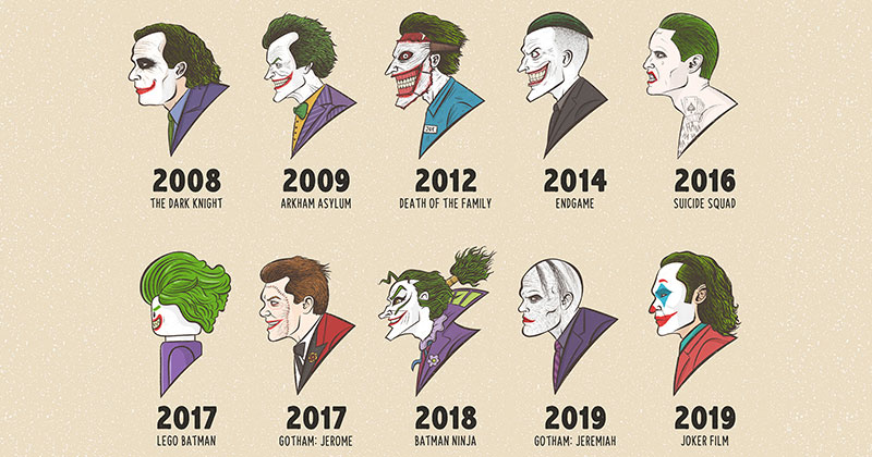 20 Jokers From 1940 to 2019, Illustrated